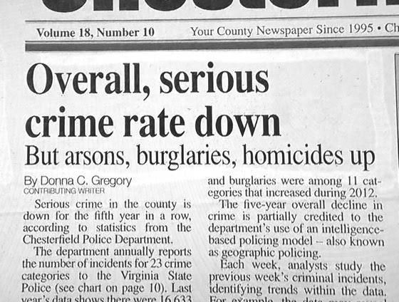 CrimeRate